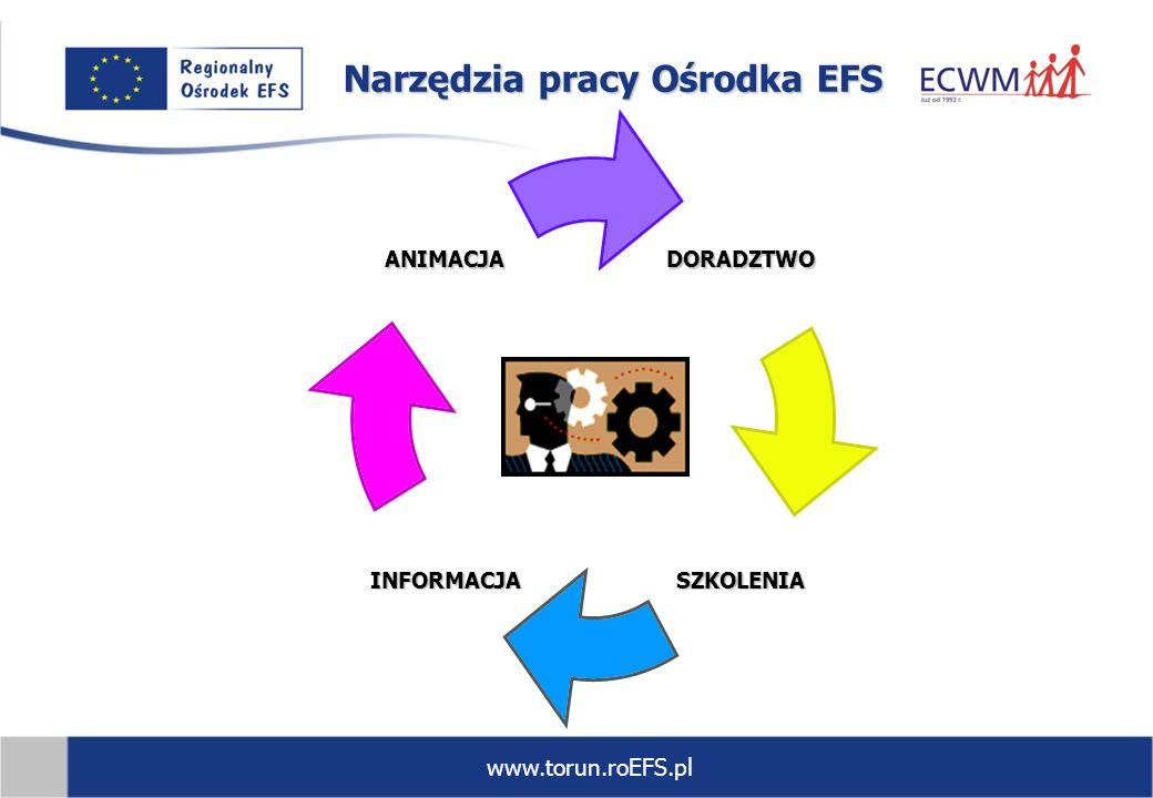 www.torun.roEFS.pl Narzędzia pracy Ośrodka EFS