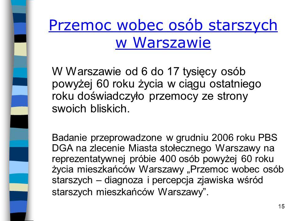 14 Skala przemocy 5% Polaków mieszka w gospodarstwie domowym, gdzie ofiara przemocy stała się osoba starsza lub niepełnosprawna. Przemoc ekonomiczna d