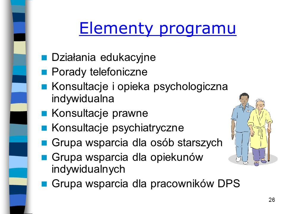 26 Elementy programu Działania edukacyjne Porady telefoniczne Konsultacje i opieka psychologiczna indywidualna Konsultacje prawne Konsultacje psychiatryczne Grupa wsparcia dla osób starszych Grupa wsparcia dla opiekunów indywidualnych Grupa wsparcia dla pracowników DPS