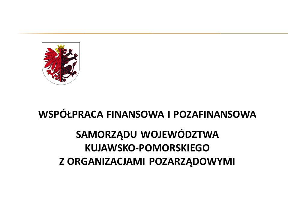 W ramach współpracy finansowej samorząd województwa zleca realizację zadań publicznych organizacjom pozarządowym i innym podmiotom działającym w sferze pożytku publicznego.