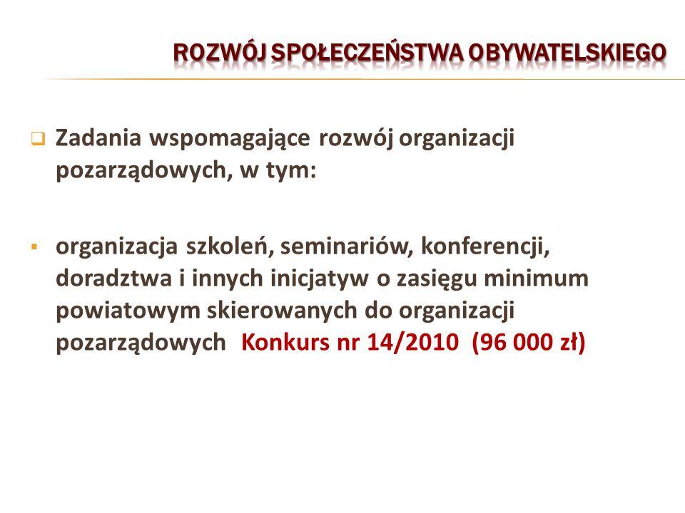 Zadania wspomagające rozwój organizacji pozarządowych, w tym: organizacja szkoleń, seminariów, konferencji, doradztwa i innych inicjatyw o zasięgu minimum powiatowym skierowanych do organizacji pozarządowych Konkurs nr 14/2010 (96 000 zł)