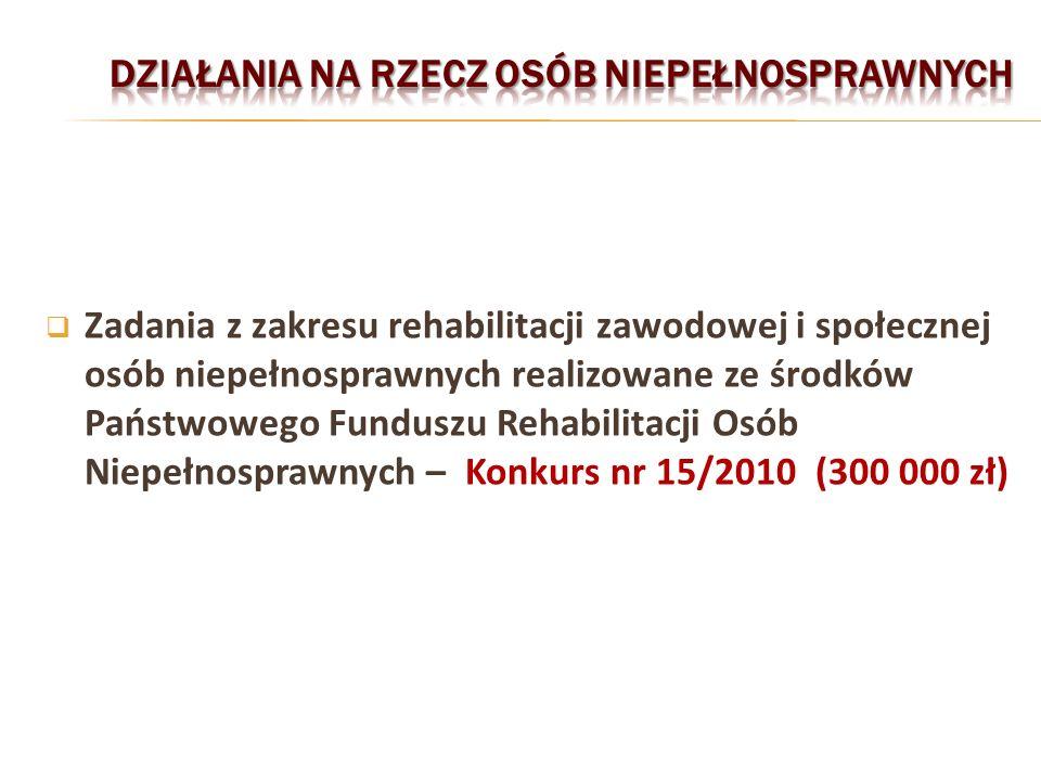 Zadania z zakresu rehabilitacji zawodowej i społecznej osób niepełnosprawnych realizowane ze środków Państwowego Funduszu Rehabilitacji Osób Niepełnosprawnych – Konkurs nr 15/2010 (300 000 zł)