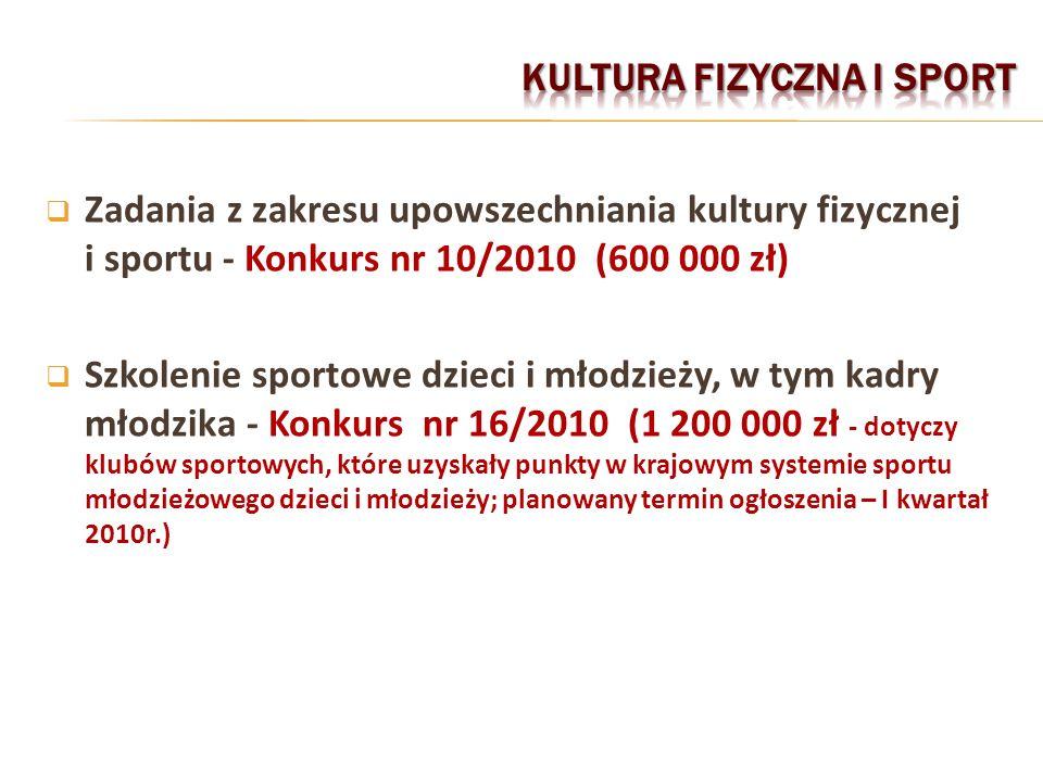 Promocja i rozwój produktów turystycznych – Konkurs nr 11/2010 (110 000 zł) Upowszechnianie krajoznawstwa - Konkurs nr 12/2010 (40 000 zł)