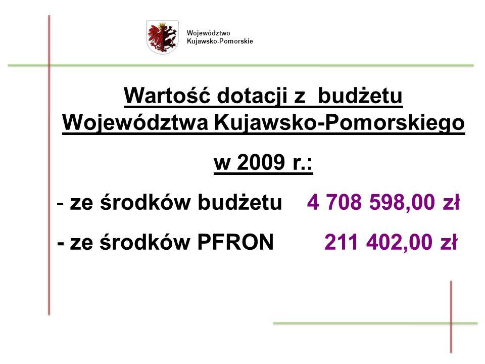 Województwo Kujawsko-Pomorskie Wartość dotacji z budżetu Województwa Kujawsko-Pomorskiego w 2009 r.: - ze środków budżetu 4 708 598,00 zł - ze środków