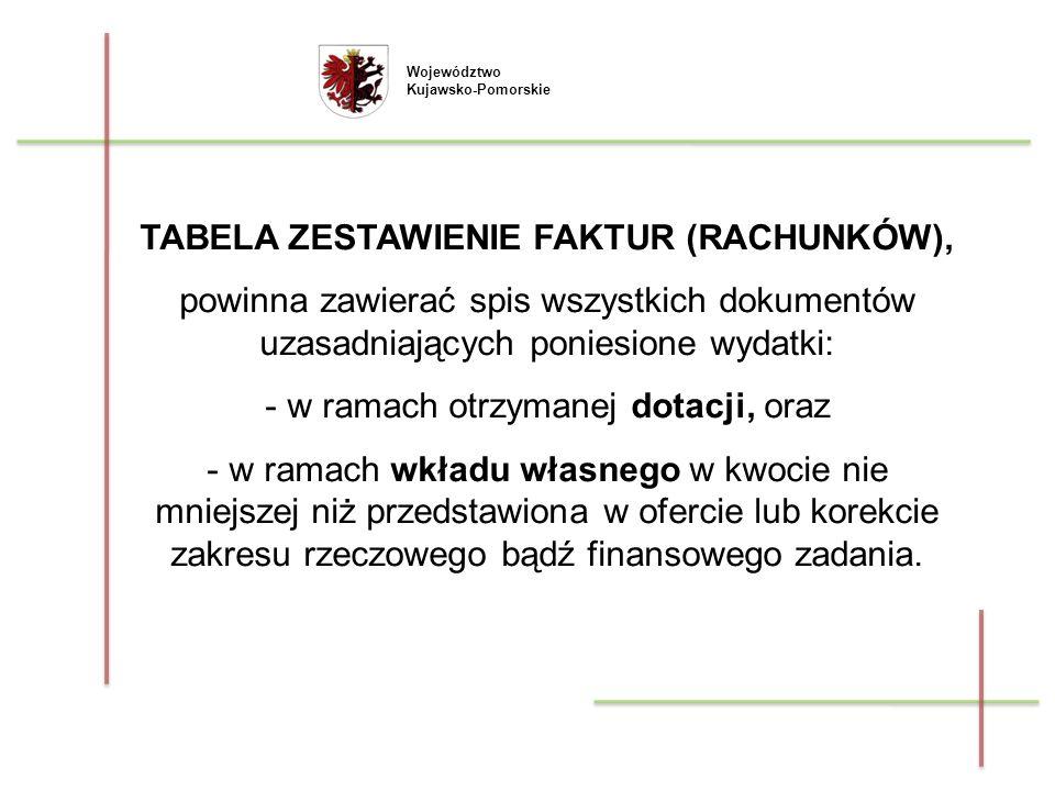 Województwo Kujawsko-Pomorskie TABELA ZESTAWIENIE FAKTUR (RACHUNKÓW), powinna zawierać spis wszystkich dokumentów uzasadniających poniesione wydatki:
