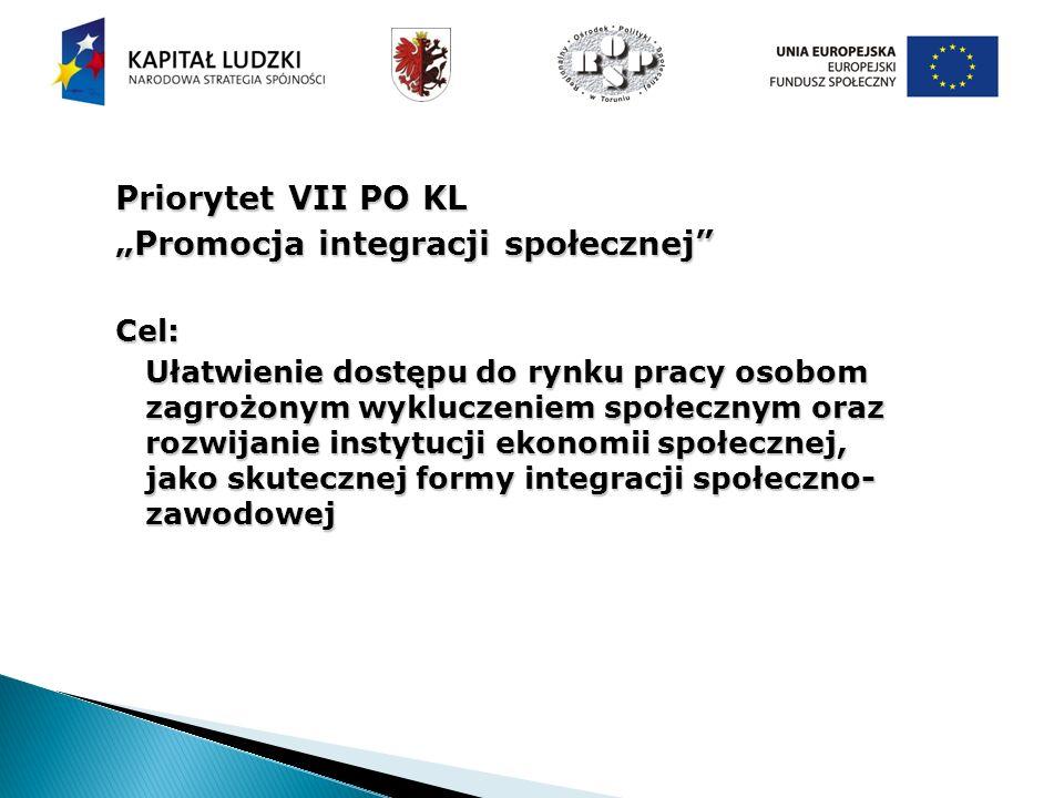 Priorytet VII PO KL Promocja integracji społecznej Cel: Ułatwienie dostępu do rynku pracy osobom zagrożonym wykluczeniem społecznym oraz rozwijanie instytucji ekonomii społecznej, jako skutecznej formy integracji społeczno- zawodowej