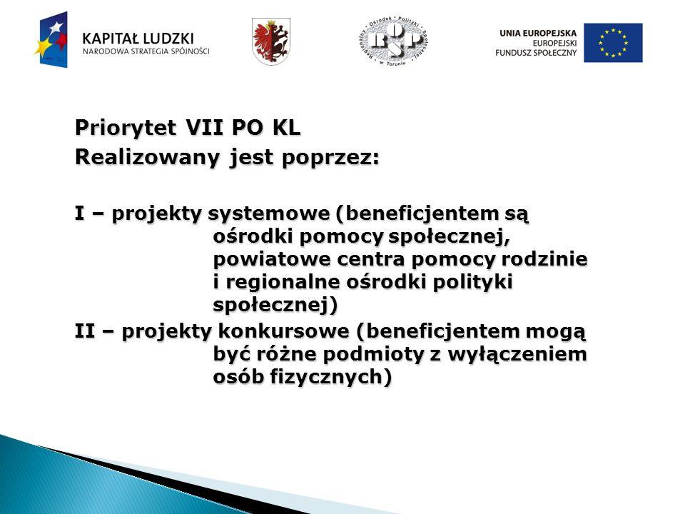 Priorytet VII PO KL Realizowany jest poprzez: I – projekty systemowe (beneficjentem są ośrodki pomocy społecznej, powiatowe centra pomocy rodzinie i regionalne ośrodki polityki społecznej) II – projekty konkursowe (beneficjentem mogą być różne podmioty z wyłączeniem osób fizycznych)
