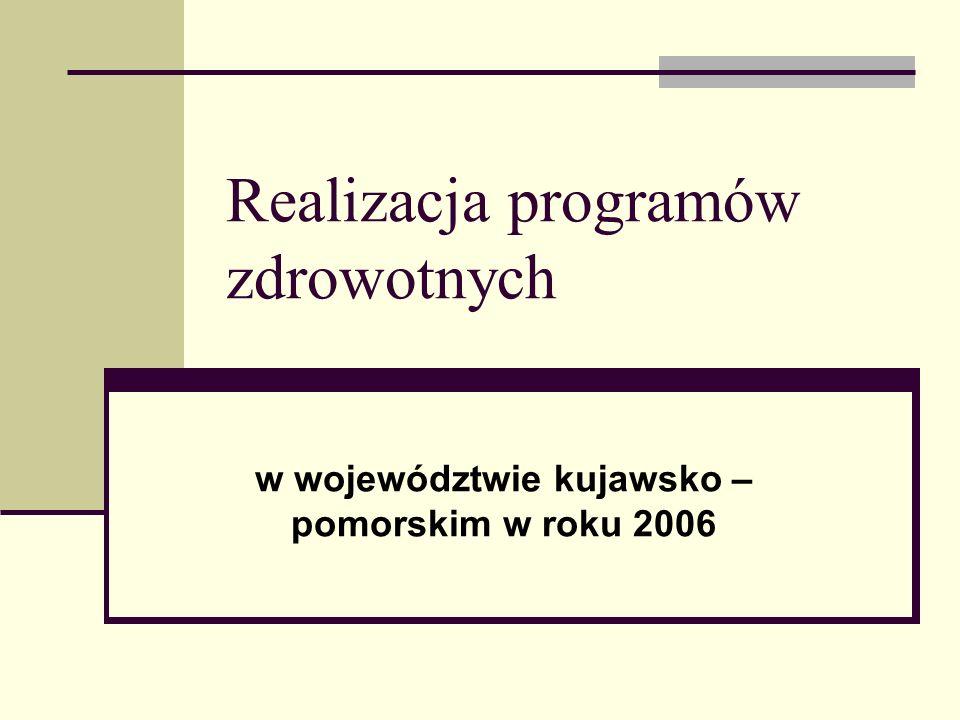 Realizacja programów zdrowotnych w województwie kujawsko – pomorskim w roku 2006