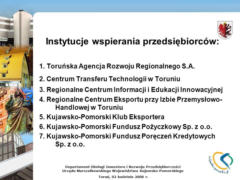 Instytucje wspierania przedsiębiorców: 1. Toruńska Agencja Rozwoju Regionalnego S.A. 2. Centrum Transferu Technologii w Toruniu 3. Regionalne Centrum