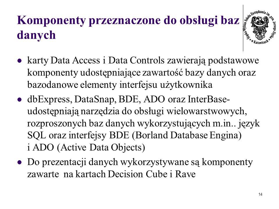 14 Komponenty przeznaczone do obsługi baz danych karty Data Access i Data Controls zawierają podstawowe komponenty udostępniające zawartość bazy danych oraz bazodanowe elementy interfejsu użytkownika dbExpress, DataSnap, BDE, ADO oraz InterBase- udostępniają narzędzia do obsługi wielowarstwowych, rozproszonych baz danych wykorzystujących m.in..