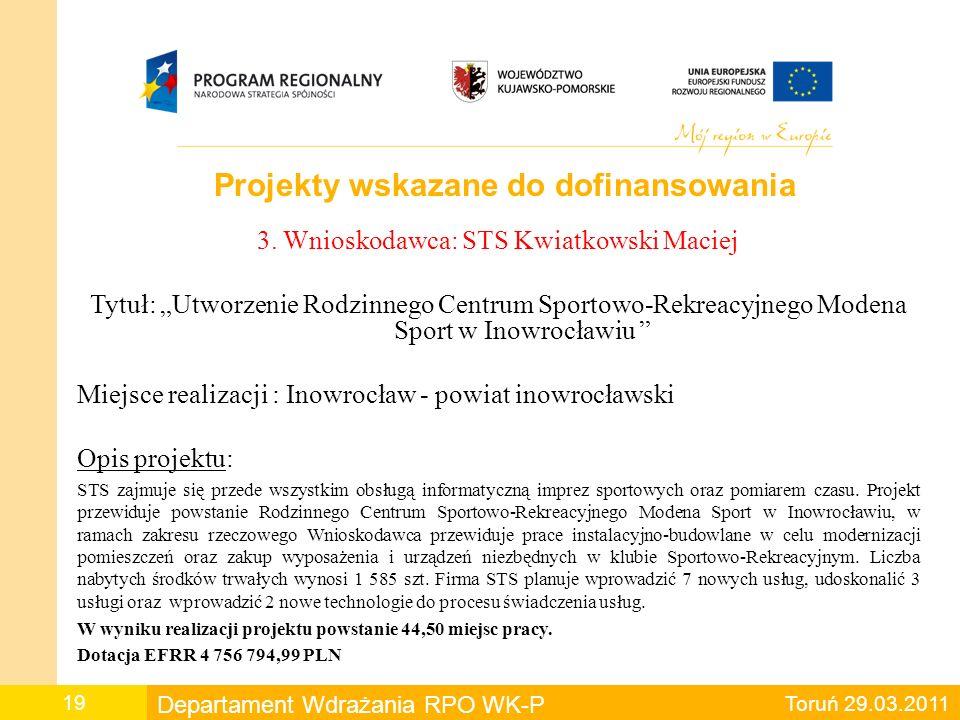 Projekty wskazane do dofinansowania 14.