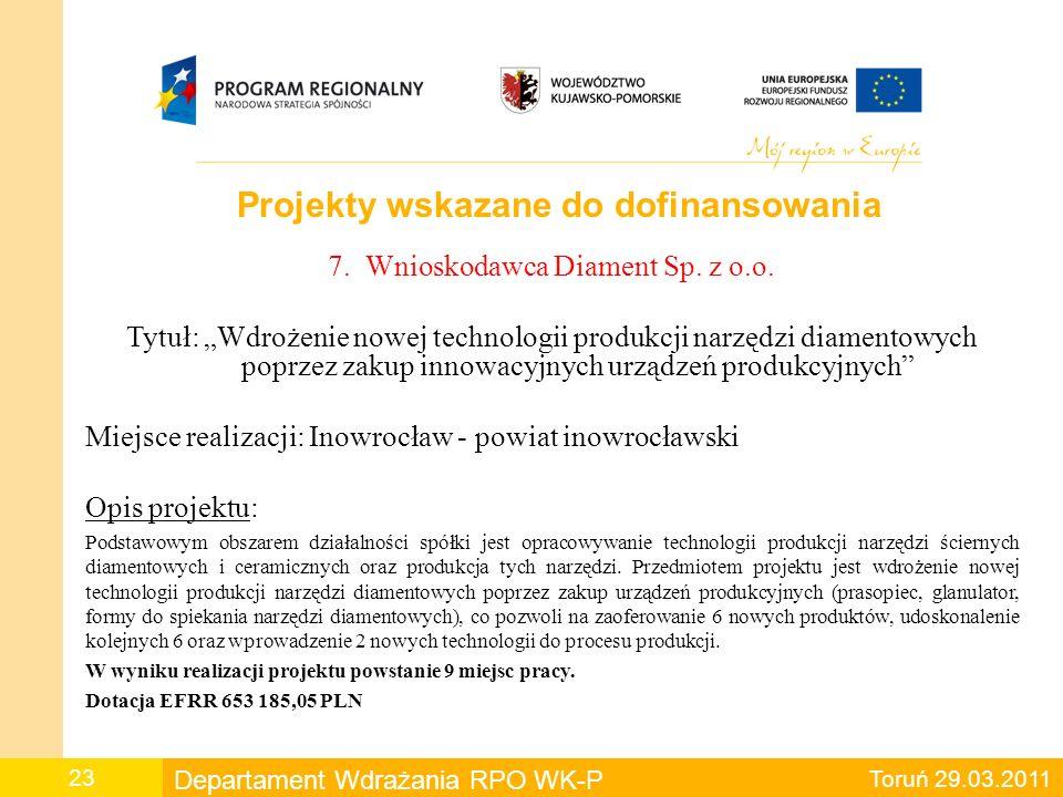Projekty wskazane do dofinansowania 7.Wnioskodawca Diament Sp.