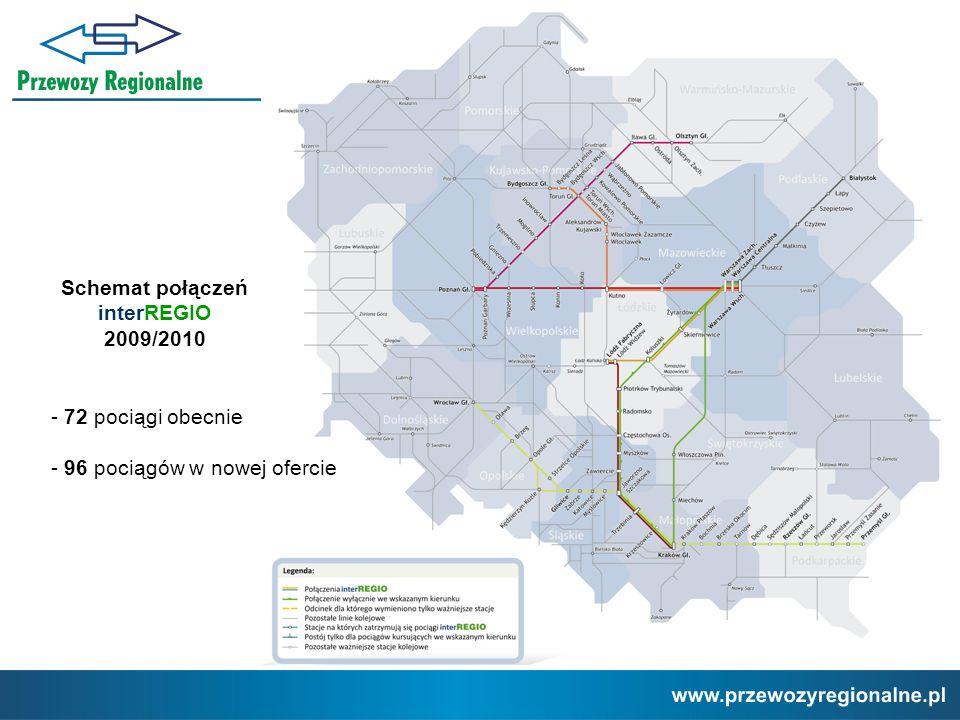 Schemat połączeń interREGIO 2009/2010 - 72 pociągi obecnie - 96 pociągów w nowej ofercie