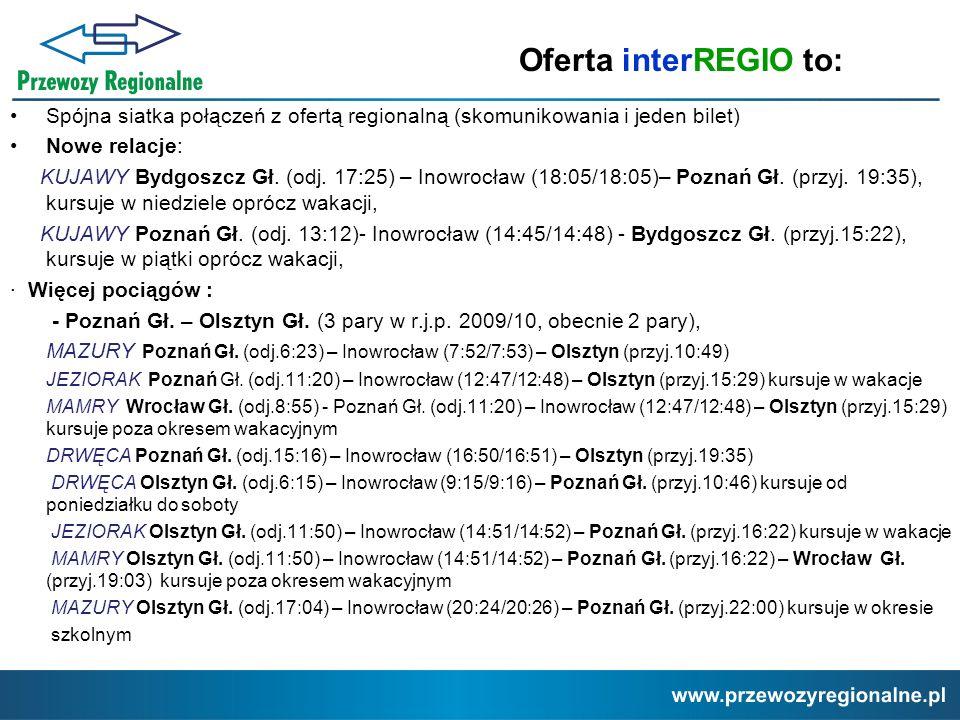 Oferta interREGIO to: Spójna siatka połączeń z ofertą regionalną (skomunikowania i jeden bilet) Nowe relacje: KUJAWY Bydgoszcz Gł. (odj. 17:25) – Inow