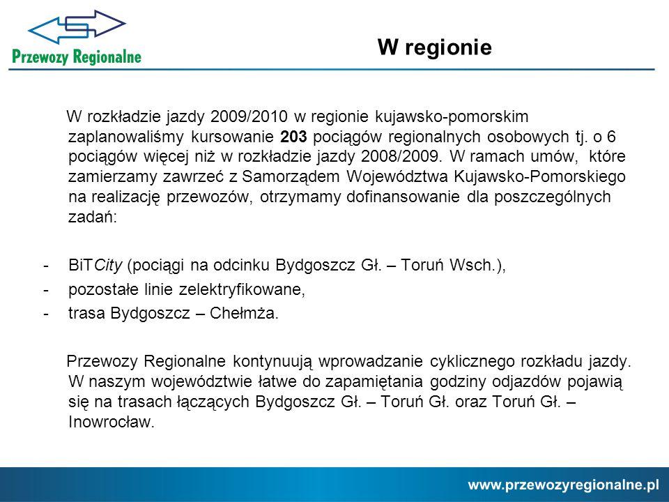 W regionie W rozkładzie jazdy 2009/2010 w regionie kujawsko-pomorskim zaplanowaliśmy kursowanie 203 pociągów regionalnych osobowych tj. o 6 pociągów w
