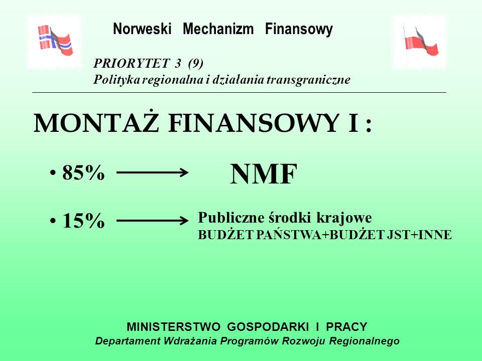 MINISTERSTWO GOSPODARKI I PRACY Departament Wdrażania Programów Rozwoju Regionalnego Typy pomocy: PROJEKT GRANT BLOKOWY PROGRAM PRIORYTET 3 (9) Polityka regionalna i działania transgraniczne Norweski Mechanizm Finansowy