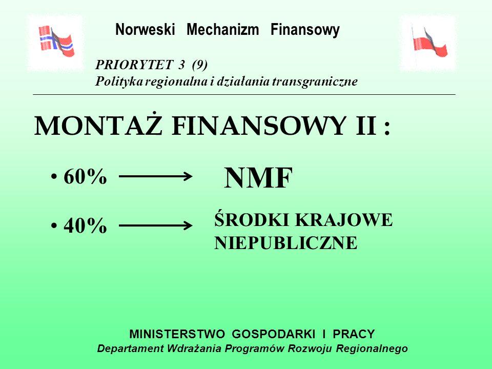 MINISTERSTWO GOSPODARKI I PRACY Departament Wdrażania Programów Rozwoju Regionalnego MONTAŻ FINANSOWY I : 85% 15% PRIORYTET 3 (9) Polityka regionalna i działania transgraniczne Norweski Mechanizm Finansowy NMF Publiczne środki krajowe BUDŻET PAŃSTWA+BUDŻET JST+INNE