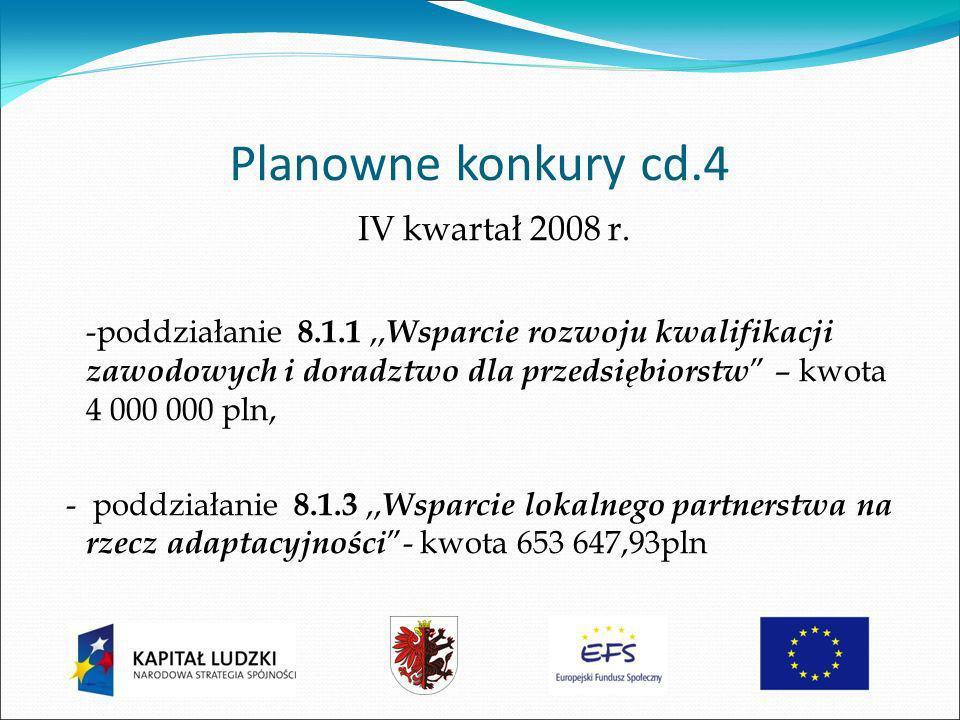 Planowne konkury cd.4 IV kwartał 2008 r.