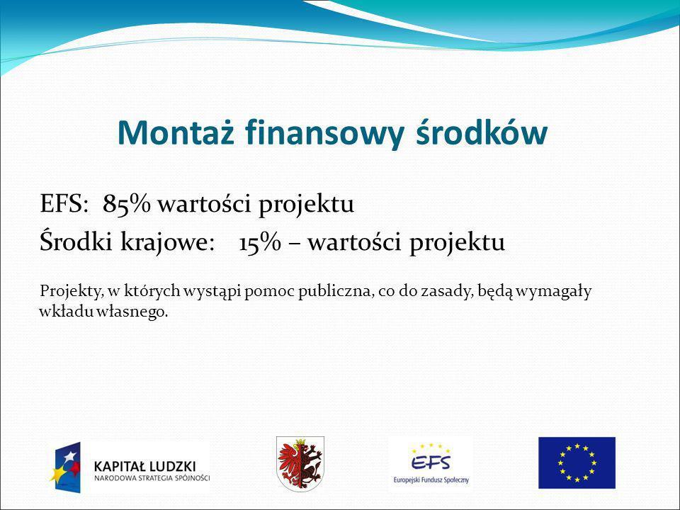 Montaż finansowy środków EFS: 85% wartości projektu Środki krajowe: 15% – wartości projektu Projekty, w których wystąpi pomoc publiczna, co do zasady, będą wymagały wkładu własnego.