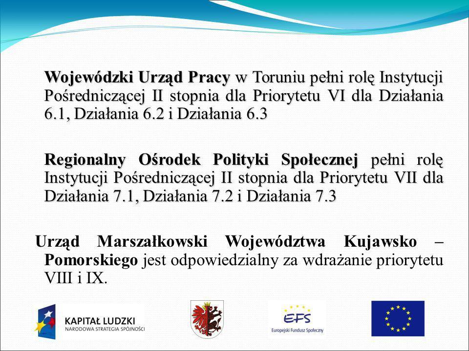 Wojewódzki Urząd Pracy w Toruniu pełni rolę Instytucji Pośredniczącej II stopnia dla Priorytetu VI dla Działania 6.1, Działania 6.2 i Działania 6.3 Regionalny Ośrodek Polityki Społecznej pełni rolę Instytucji Pośredniczącej II stopnia dla Priorytetu VII dla Działania 7.1, Działania 7.2 i Działania 7.3 Urząd Marszałkowski Województwa Kujawsko – Pomorskiego jest odpowiedzialny za wdrażanie priorytetu VIII i IX.