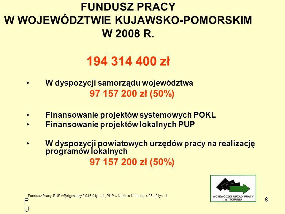 8 FUNDUSZ PRACY W WOJEWÓDZTWIE KUJAWSKO-POMORSKIM W 2008 R.