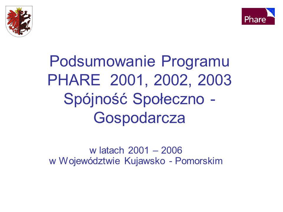 Podsumowanie Programu PHARE 2001, 2002, 2003 Spójność Społeczno - Gospodarcza w latach 2001 – 2006 w Województwie Kujawsko - Pomorskim