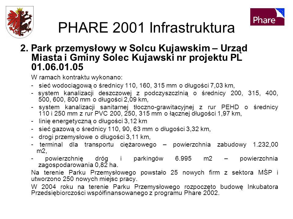 PHARE 2001 Infrastruktura 2.