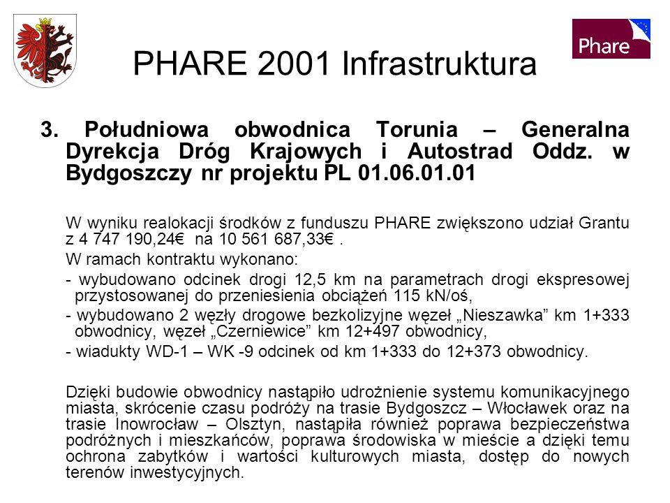 PHARE 2001 Infrastruktura 3.