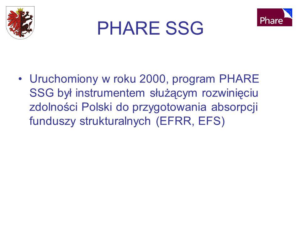 PHARE SSG Uruchomiony w roku 2000, program PHARE SSG był instrumentem służącym rozwinięciu zdolności Polski do przygotowania absorpcji funduszy strukturalnych (EFRR, EFS)