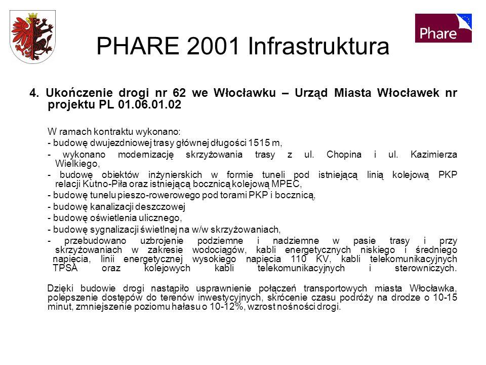 PHARE 2001 Infrastruktura 4.
