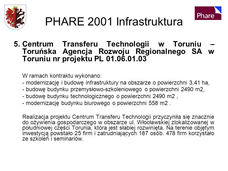 PHARE 2001 Infrastruktura 5.Centrum Transferu Technologii w Toruniu – Toruńska Agencja Rozwoju Regionalnego SA w Toruniu nr projektu PL 01.06.01.03 W ramach kontraktu wykonano: - modernizację i budowę infrastruktury na obszarze o powierzchni 3,41 ha, - budowę budynku przemysłowo-szkoleniowego o powierzchni 2490 m2, - budowę budynku technologicznego o powierzchni 2490 m2, - modernizację budynku biurowego o powierzchni 558 m2.