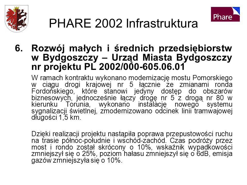 PHARE 2002 Infrastruktura 6.