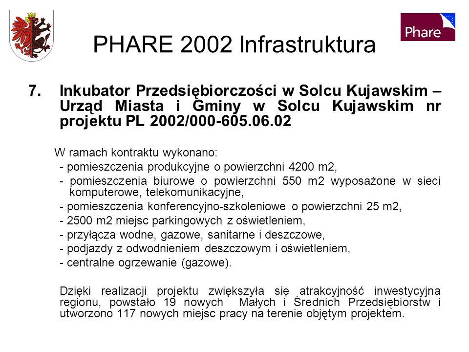 PHARE 2002 Infrastruktura 7.