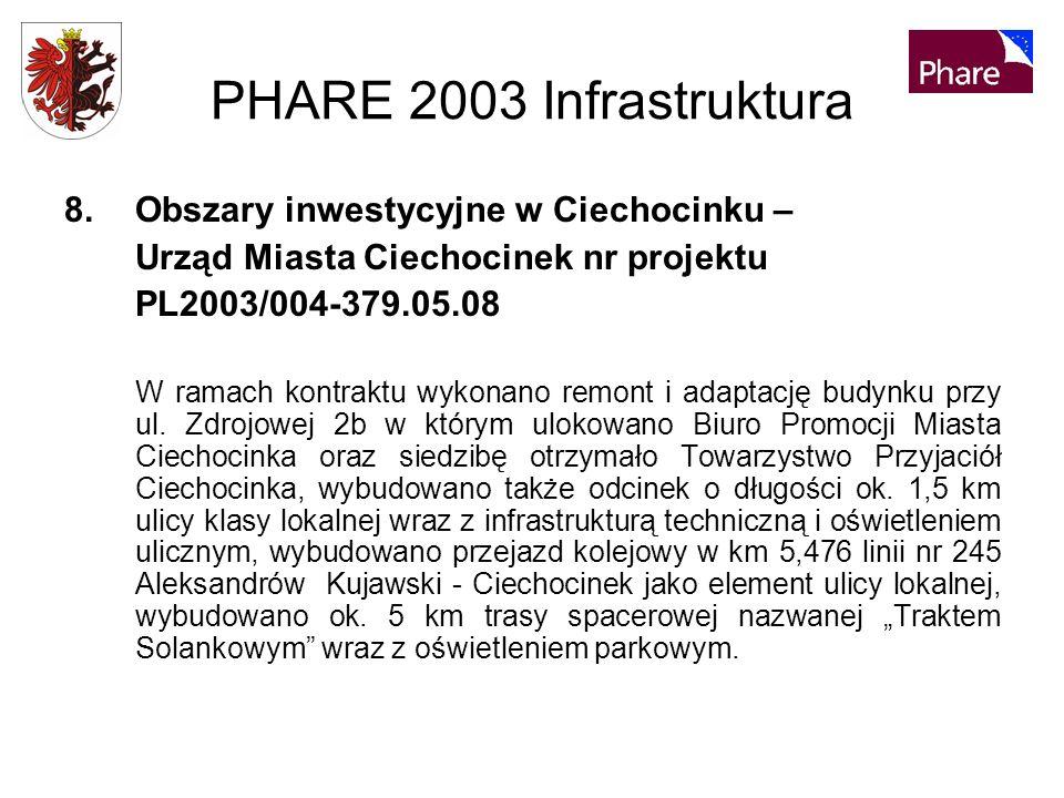 PHARE 2003 Infrastruktura 8.Obszary inwestycyjne w Ciechocinku – Urząd Miasta Ciechocinek nr projektu PL2003/004-379.05.08 W ramach kontraktu wykonano remont i adaptację budynku przy ul.