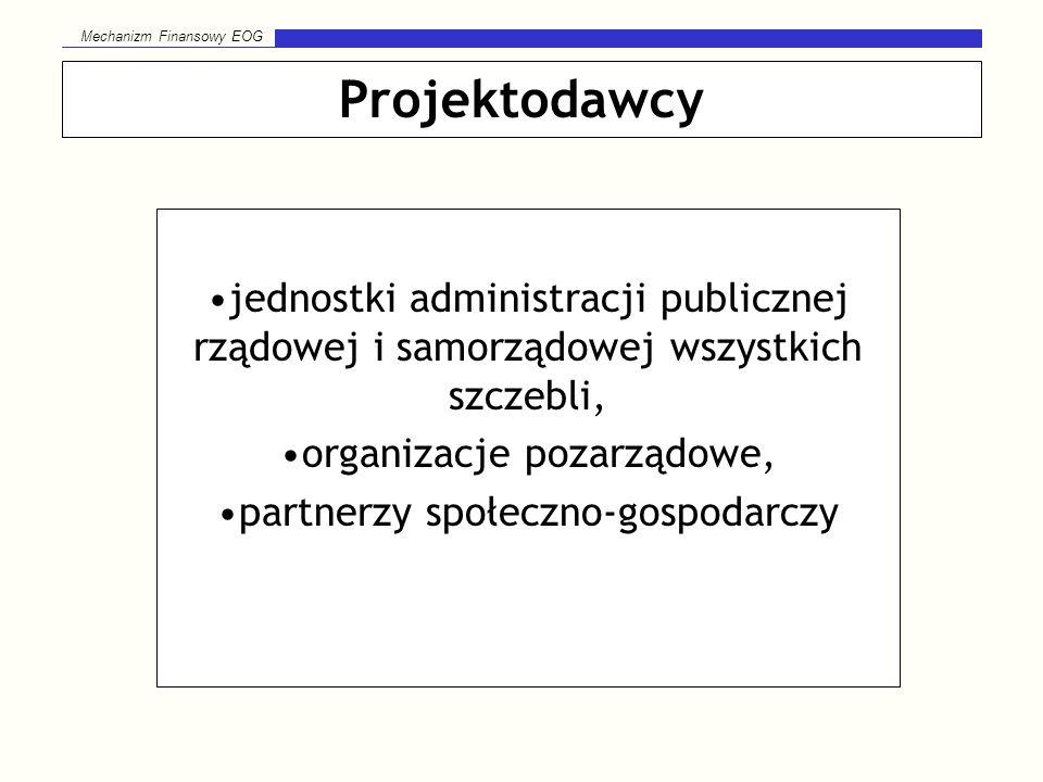Mechanizm Finansowy EOG Projektodawcy jednostki administracji publicznej rządowej i samorządowej wszystkich szczebli, organizacje pozarządowe, partnerzy społeczno-gospodarczy