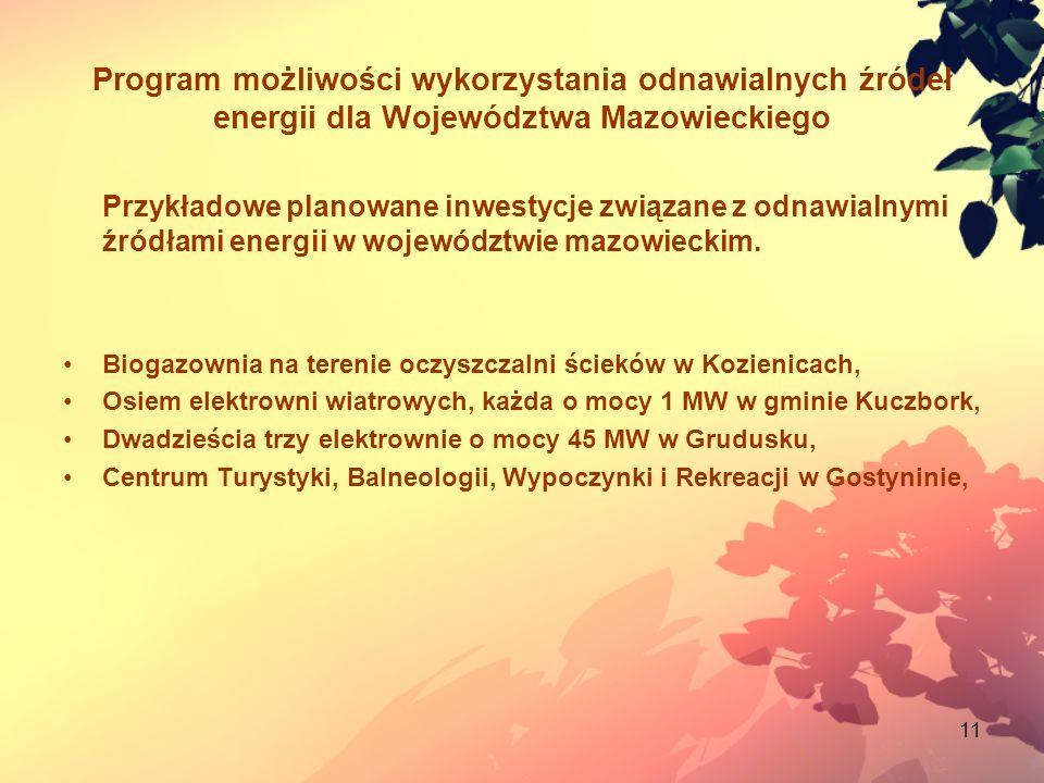 11 Program możliwości wykorzystania odnawialnych źródeł energii dla Województwa Mazowieckiego Przykładowe planowane inwestycje związane z odnawialnymi
