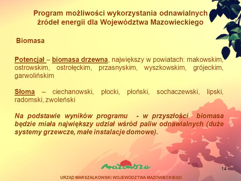 14 Program możliwości wykorzystania odnawialnych źródeł energii dla Województwa Mazowieckiego Potencjał – biomasa drzewna, największy w powiatach: mak