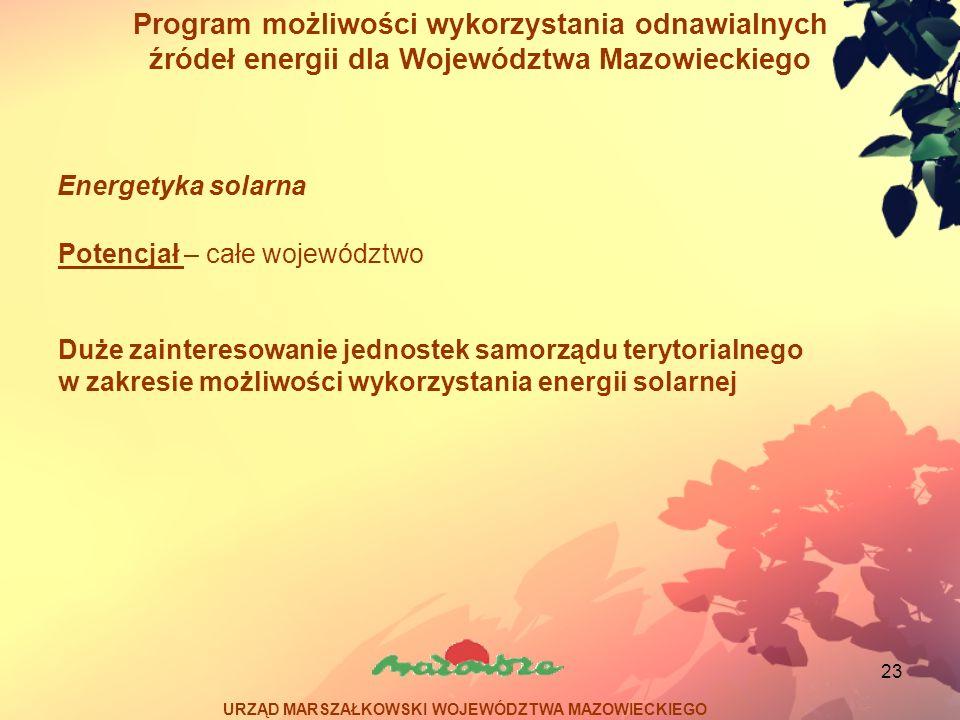 23 Program możliwości wykorzystania odnawialnych źródeł energii dla Województwa Mazowieckiego Potencjał – całe województwo Duże zainteresowanie jednos