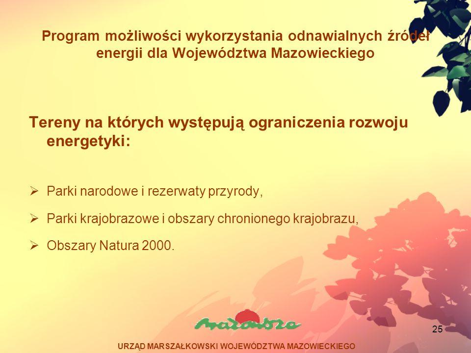 25 Program możliwości wykorzystania odnawialnych źródeł energii dla Województwa Mazowieckiego Tereny na których występują ograniczenia rozwoju energet