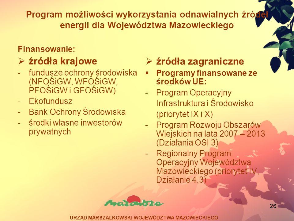 26 Program możliwości wykorzystania odnawialnych źródeł energii dla Województwa Mazowieckiego Finansowanie: źródła krajowe -fundusze ochrony środowisk