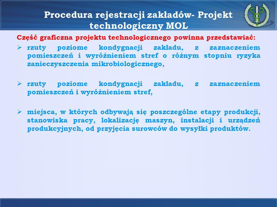 Procedura rejestracji zakładów- Projekt technologiczny MOL Część graficzna projektu technologicznego powinna przedstawiać: rzuty poziome kondygnacji z