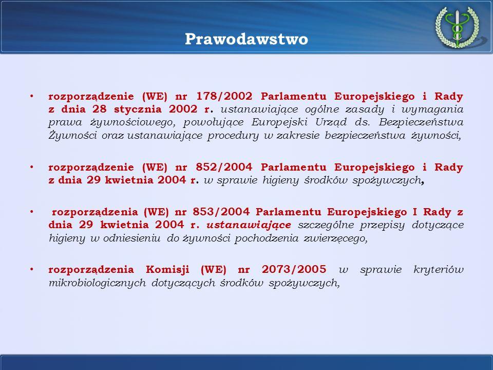 Prawodawstwo rozporządzenie (WE) nr 178/2002 Parlamentu Europejskiego i Rady z dnia 28 stycznia 2002 r. ustanawiające ogólne zasady i wymagania prawa