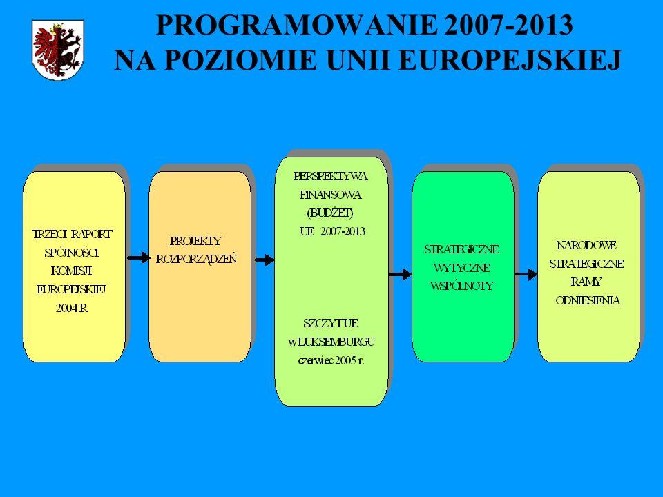 PROGRAMOWANIE 2007-2013 NA POZIOMIE UNII EUROPEJSKIEJ