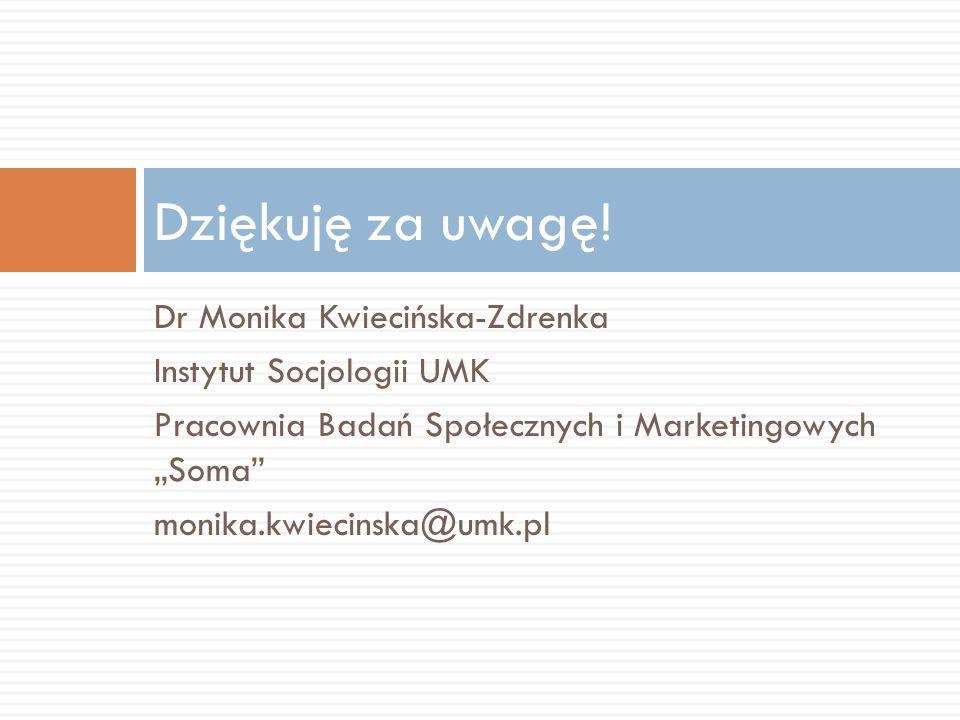 Dziękuję za uwagę! Dr Monika Kwiecińska-Zdrenka Instytut Socjologii UMK Pracownia Badań Społecznych i Marketingowych Soma monika.kwiecinska@umk.pl