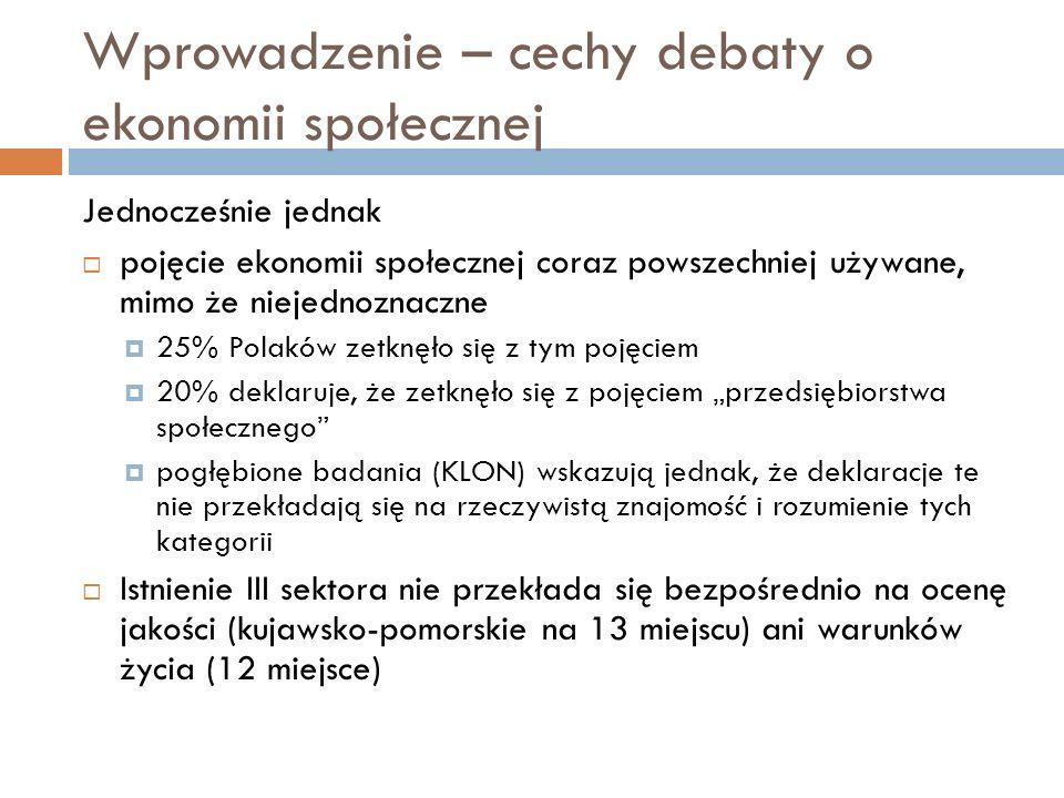 Wprowadzenie – cechy debaty o ekonomii społecznej Jednocześnie jednak pojęcie ekonomii społecznej coraz powszechniej używane, mimo że niejednoznaczne 25% Polaków zetknęło się z tym pojęciem 20% deklaruje, że zetknęło się z pojęciem przedsiębiorstwa społecznego pogłębione badania (KLON) wskazują jednak, że deklaracje te nie przekładają się na rzeczywistą znajomość i rozumienie tych kategorii Istnienie III sektora nie przekłada się bezpośrednio na ocenę jakości (kujawsko-pomorskie na 13 miejscu) ani warunków życia (12 miejsce)