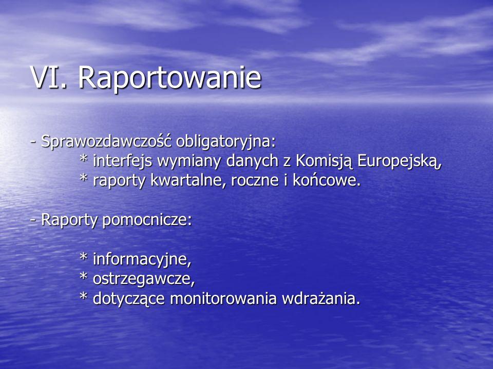 VI. Raportowanie - Sprawozdawczość obligatoryjna: * interfejs wymiany danych z Komisją Europejską, * raporty kwartalne, roczne i końcowe. - Raporty po