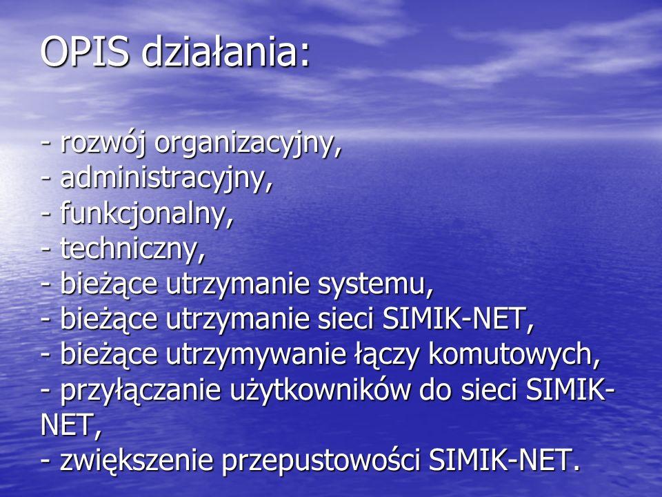 OPIS działania: - rozwój organizacyjny, - administracyjny, - funkcjonalny, - techniczny, - bieżące utrzymanie systemu, - bieżące utrzymanie sieci SIMIK-NET, - bieżące utrzymywanie łączy komutowych, - przyłączanie użytkowników do sieci SIMIK- NET, - zwiększenie przepustowości SIMIK-NET.