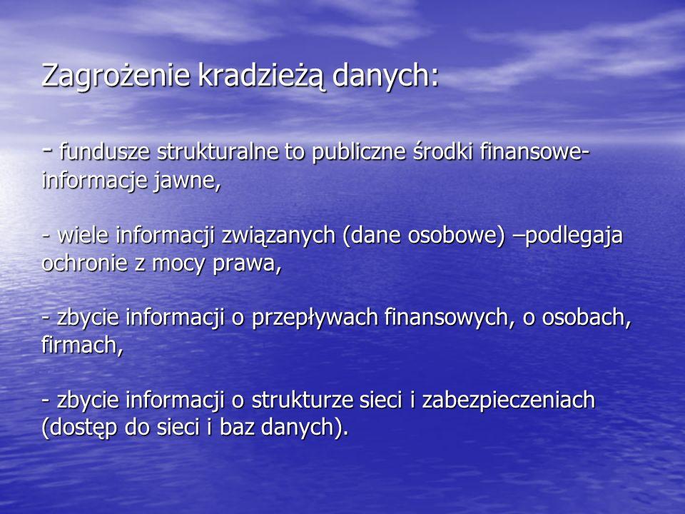 Zagrożenie kradzieżą danych: - fundusze strukturalne to publiczne środki finansowe- informacje jawne, - wiele informacji związanych (dane osobowe) –podlegaja ochronie z mocy prawa, - zbycie informacji o przepływach finansowych, o osobach, firmach, - zbycie informacji o strukturze sieci i zabezpieczeniach (dostęp do sieci i baz danych).