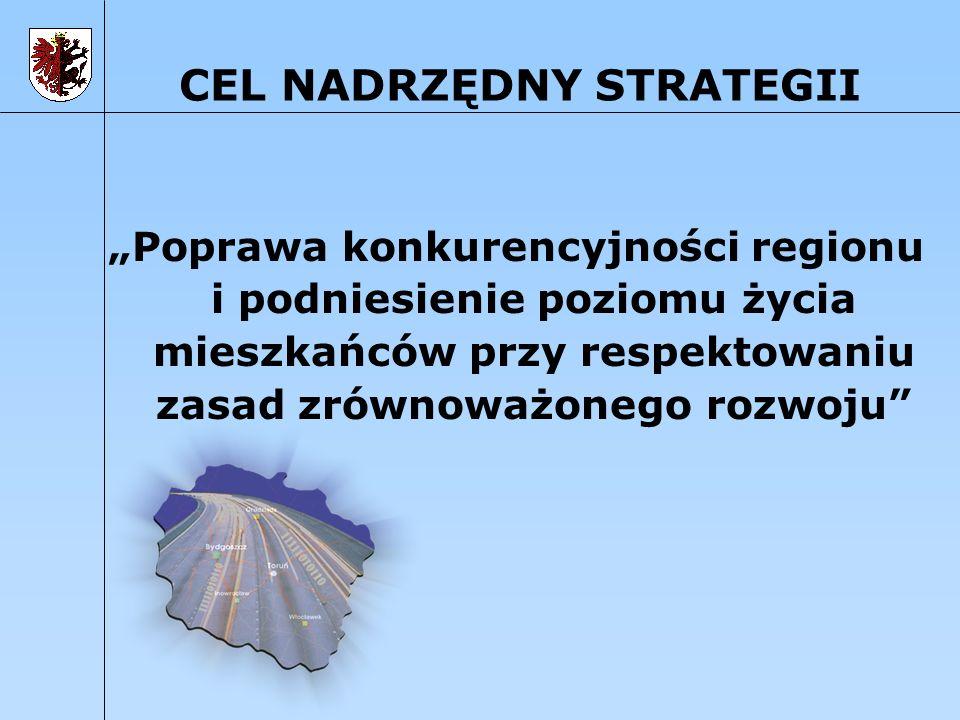 CEL NADRZĘDNY STRATEGII Poprawa konkurencyjności regionu i podniesienie poziomu życia mieszkańców przy respektowaniu zasad zrównoważonego rozwoju