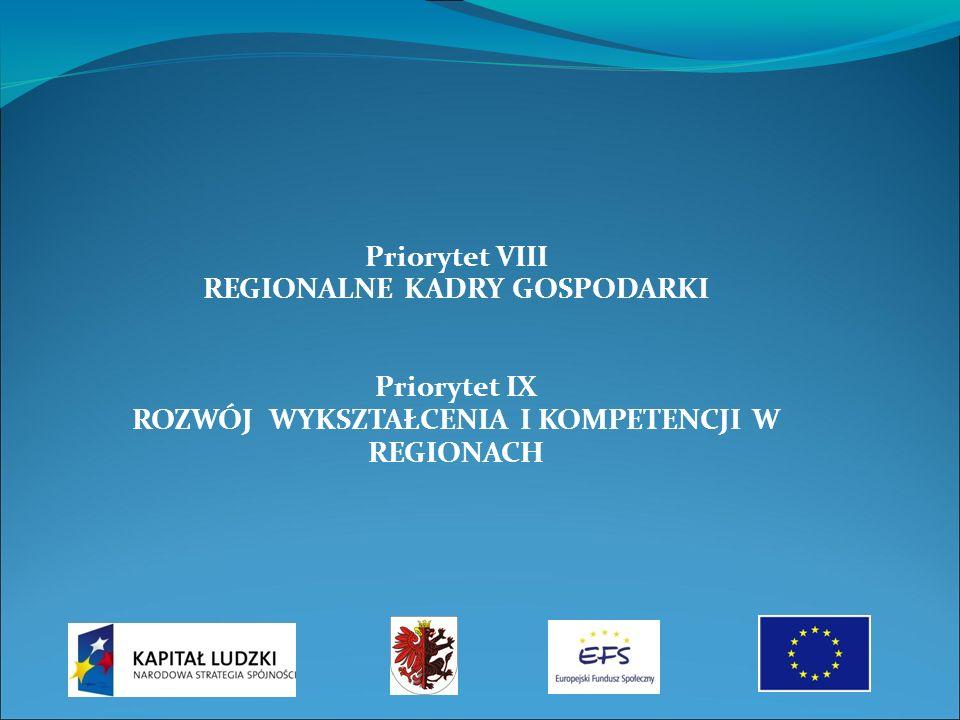 Priorytet VIII REGIONALNE KADRY GOSPODARKI Priorytet IX ROZWÓJ WYKSZTAŁCENIA I KOMPETENCJI W REGIONACH